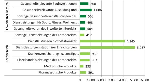 zahlen-und-daten-3.png
